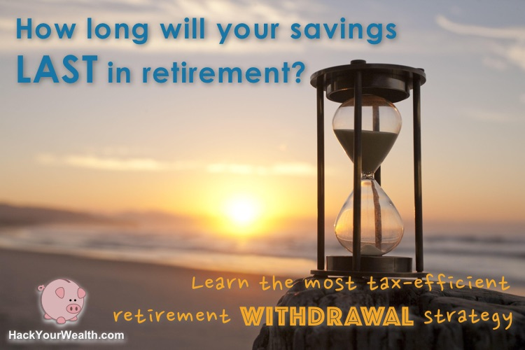 Retirement Withdrawal Calculator How Long Will Your Savings Last