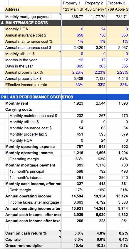 rental property valuation spreadsheet