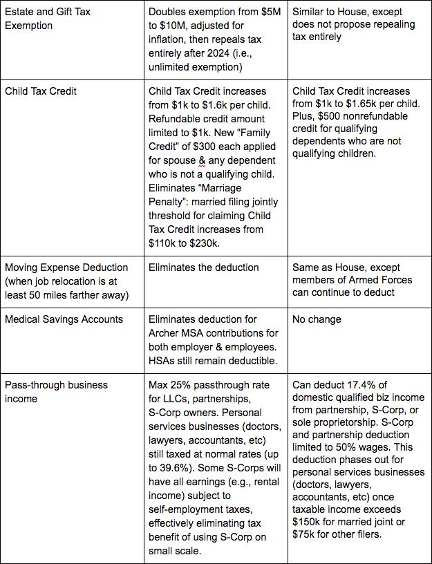 congress tax bill 3