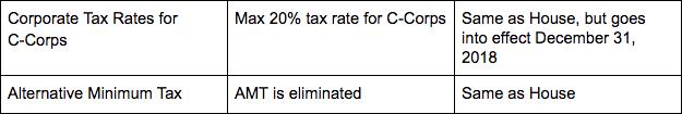 congress tax bill 4